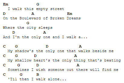 Boulevard Of Broken Dreams аккорды