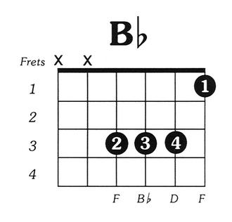 Аккорд Bb
