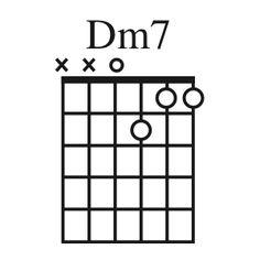 Аккорд Dm7